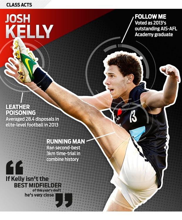 Josh Kelly afl