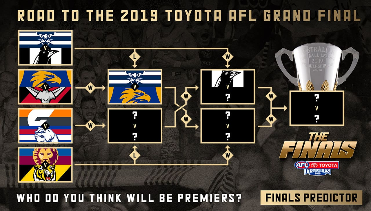 Image result for afl 2019 grand finals bracket