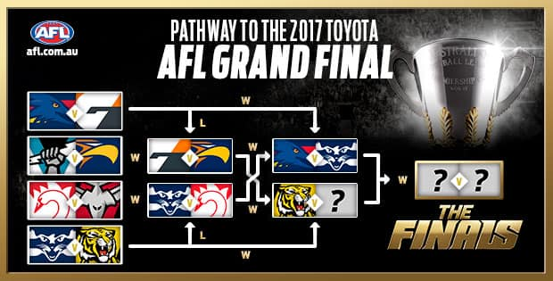Pathway-to-the-Grand-Final_flags[1].jpg