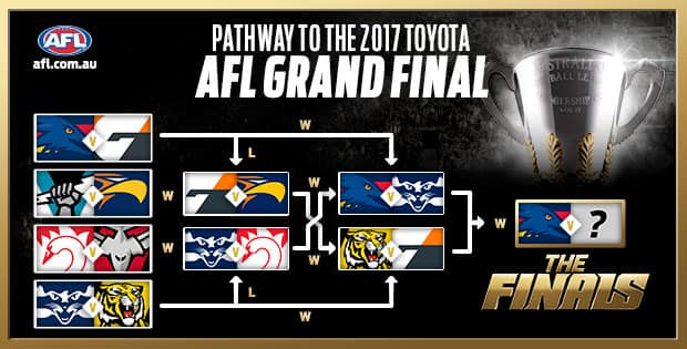 Pathway-to-the-Grand-Final_flags_ADEL.jpg