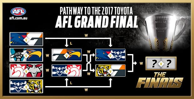 Pathway-to-the-Grand-Final_flags_GWS.jpg