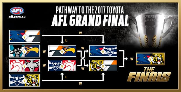 RICHvGWS_Pathway-to-the-Grand-Final_flags.jpg