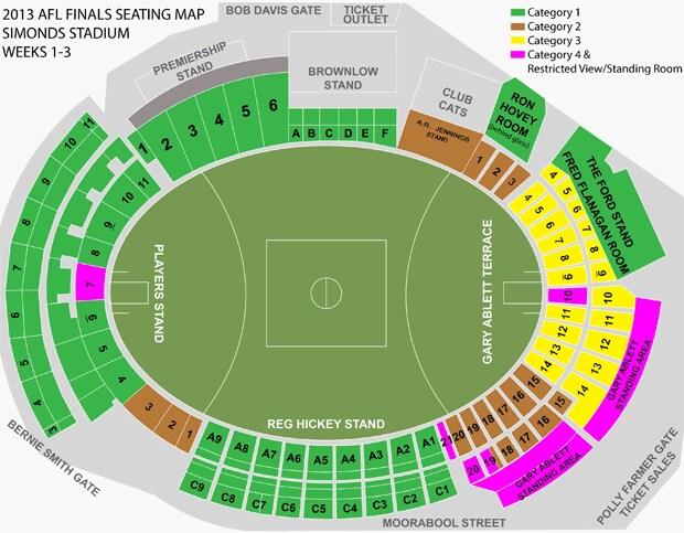 Afl Finals At Simonds Stadium Afl Com Au