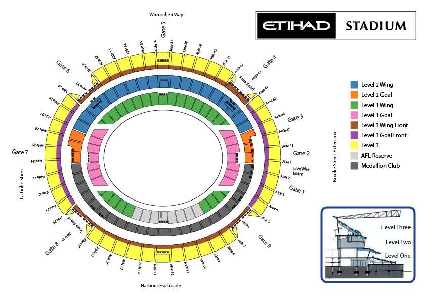 Etihad - AFL.com.au