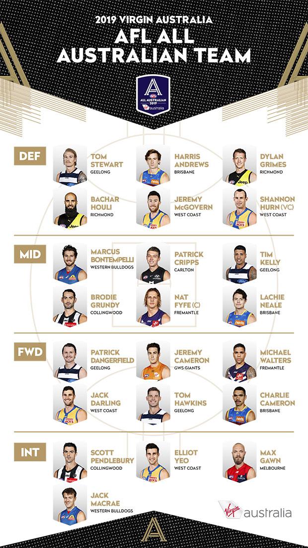 2019 Virgin Australia AFL All Australian Team