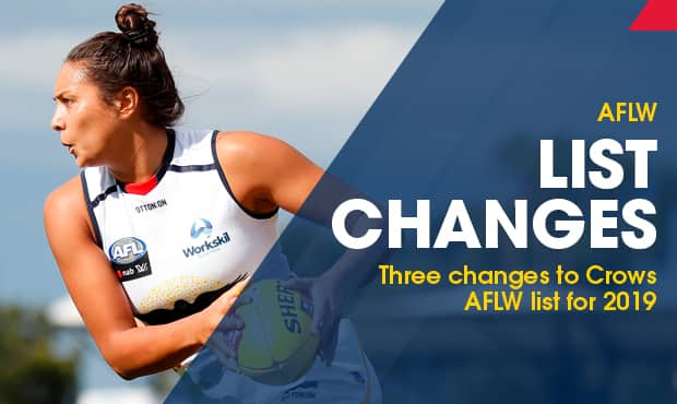 HERO AFLW Three List Changes 2019.jpg