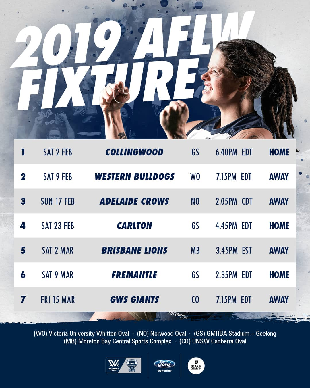 AFLW Fixture Geelong Cats