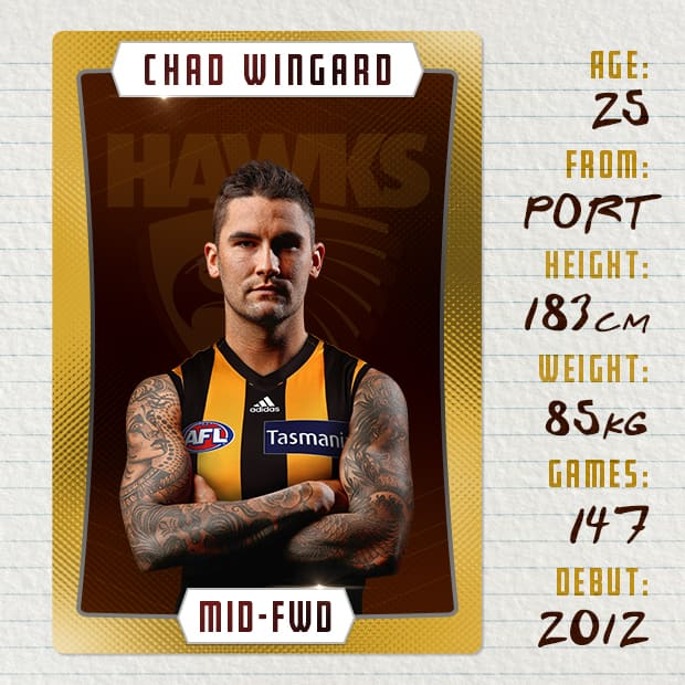 2018 Trade and Draft Hub_WINGARD_PLAYER CARD.jpg