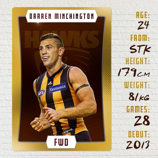 2018 Trade and Draft Hub_MINCH_PLAYER CARD.jpg
