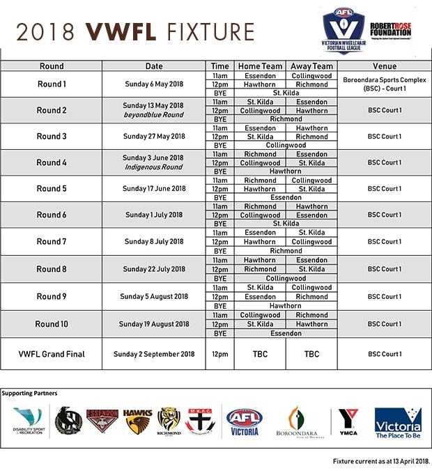 2018-Robert-Rose-Foundation-VWFL-Fixture-as-at-13-April-2018.jpg