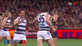 Early Danger goal has Adelaide fuming