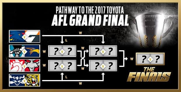 Pathway-to-the-Grand-Final_week22.jpg