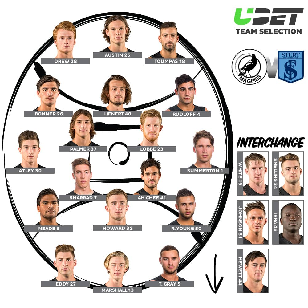 Magpies-Team-Selection.jpg