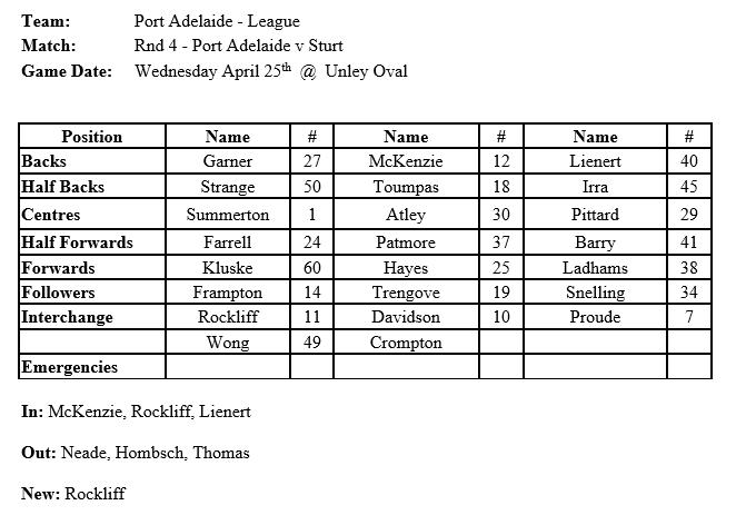 SANFL team Round 4.PNG